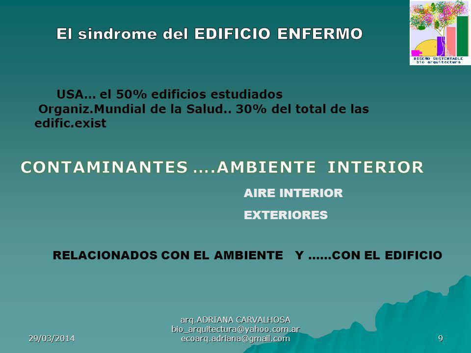 29/03/2014 arq.ADRIANA CARVALHOSA bio_arquitectura@yahoo.com.ar ecoarq.adriana@gmail.com 9 AIRE INTERIOR EXTERIORES RELACIONADOS CON EL AMBIENTE Y ……CON EL EDIFICIO USA… el 50% edificios estudiados Organiz.Mundial de la Salud..