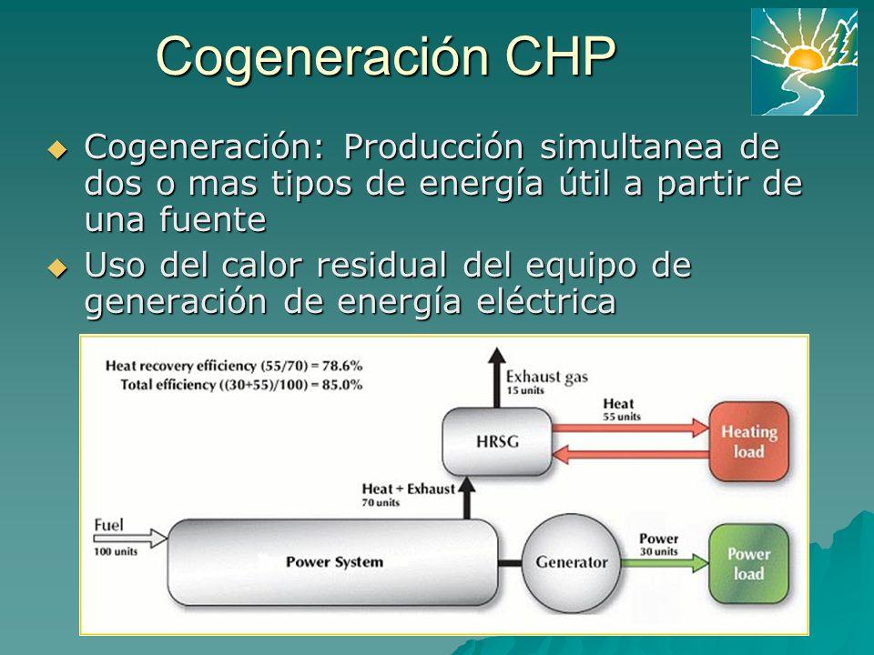 Cogeneración CHP Cogeneración: Producción simultanea de dos o mas tipos de energía útil a partir de una fuente Cogeneración: Producción simultanea de