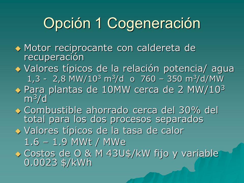 Opción 1 Cogeneración Motor reciprocante con caldereta de recuperación Motor reciprocante con caldereta de recuperación Valores típicos de la relación