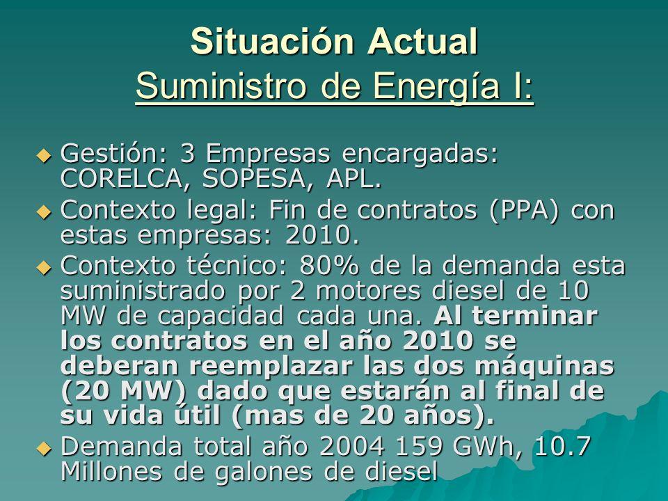 Situación Actual Suministro de Energía I: Gestión: 3 Empresas encargadas: CORELCA, SOPESA, APL. Gestión: 3 Empresas encargadas: CORELCA, SOPESA, APL.