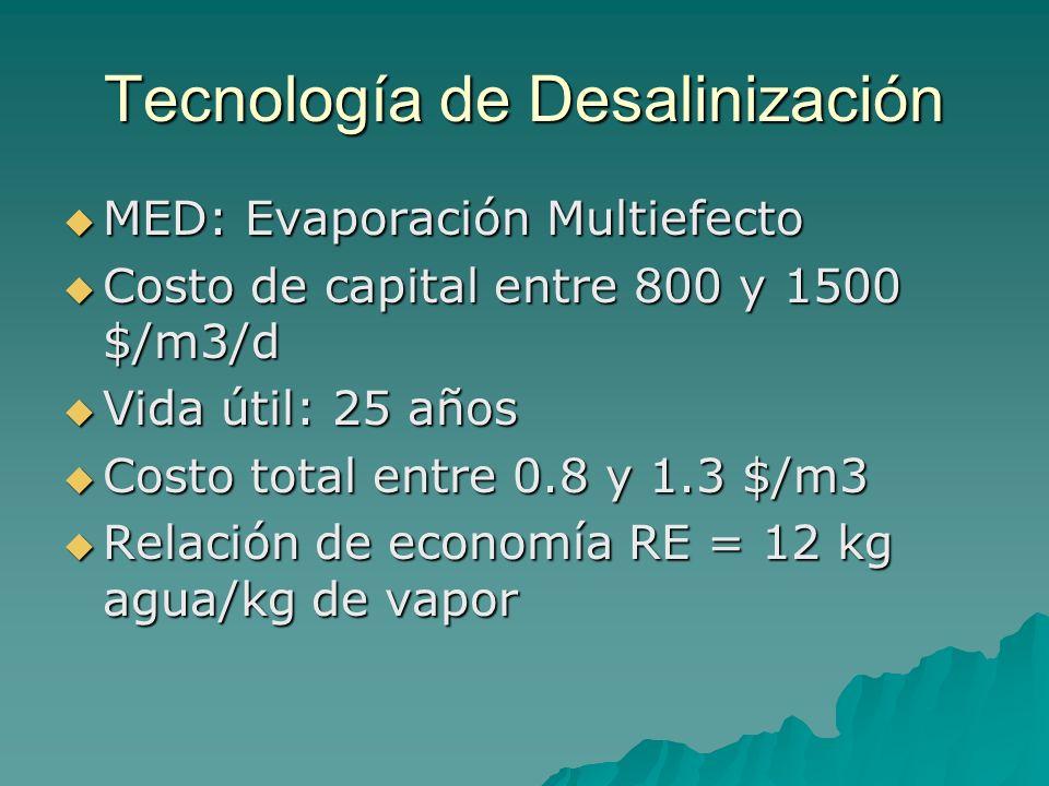 Tecnología de Desalinización MED: Evaporación Multiefecto MED: Evaporación Multiefecto Costo de capital entre 800 y 1500 $/m3/d Costo de capital entre