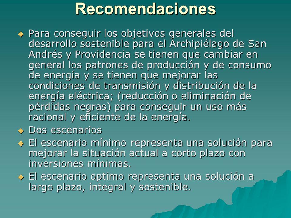 Recomendaciones Para conseguir los objetivos generales del desarrollo sostenible para el Archipiélago de San Andrés y Providencia se tienen que cambia