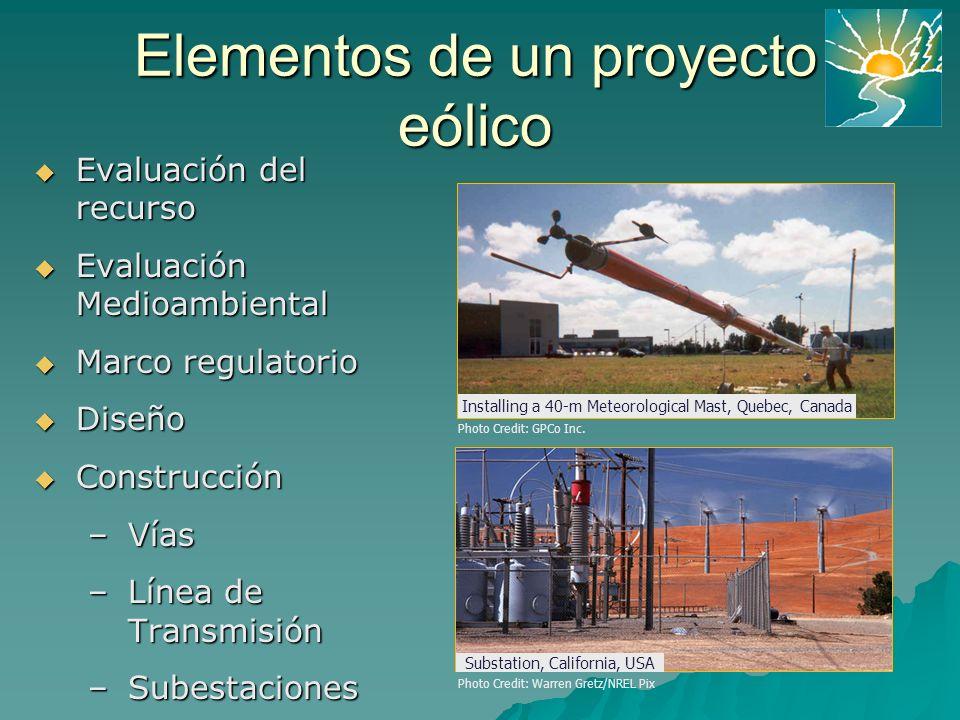 Elementos de un proyecto eólico Evaluación del recurso Evaluación del recurso Evaluación Medioambiental Evaluación Medioambiental Marco regulatorio Ma