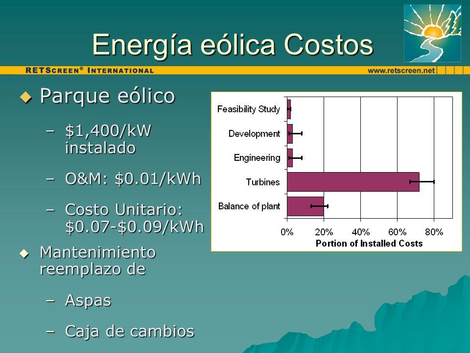 Energía eólica Costos Parque eólico Parque eólico –$1,400/kW instalado –O&M: $0.01/kWh –Costo Unitario: $0.07-$0.09/kWh Mantenimiento reemplazo de Man