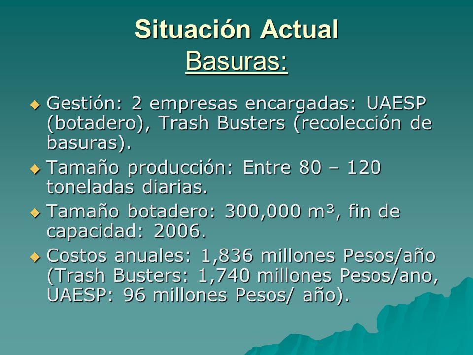 Situación Actual Basuras: Gestión: 2 empresas encargadas: UAESP (botadero), Trash Busters (recolección de basuras). Gestión: 2 empresas encargadas: UA