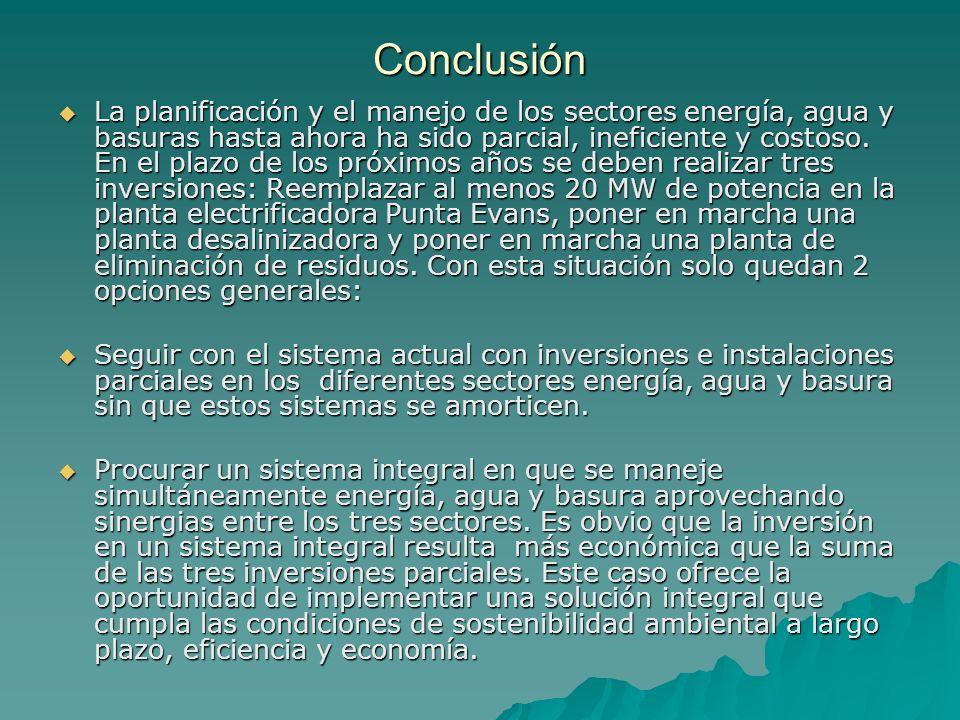 Conclusión La planificación y el manejo de los sectores energía, agua y basuras hasta ahora ha sido parcial, ineficiente y costoso. En el plazo de los