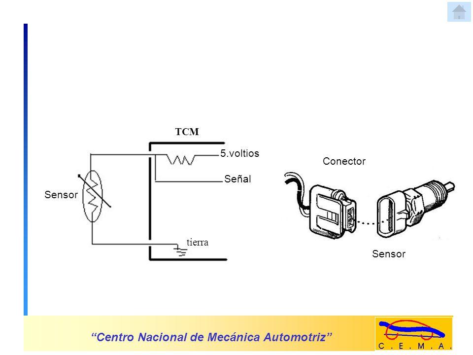 Centro Nacional de Mecánica Automotriz ACTUADORES a-Solenoide modulador de presión.
