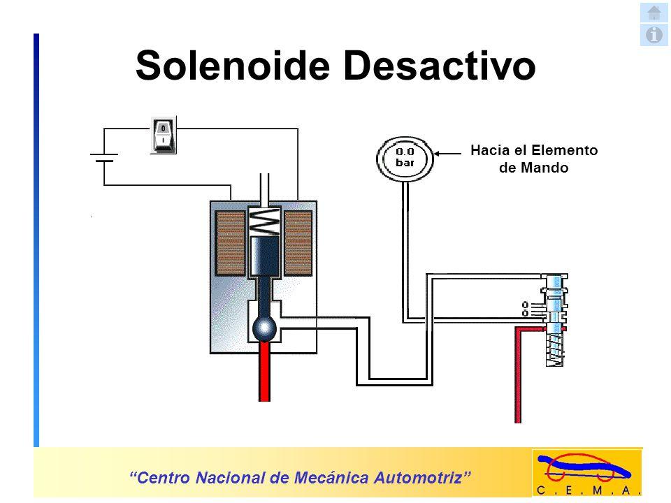 Señal 4x4 Centro Nacional de Mecánica Automotriz 12 Vol. Señal 4x4 TCM Interuptor de 4x4