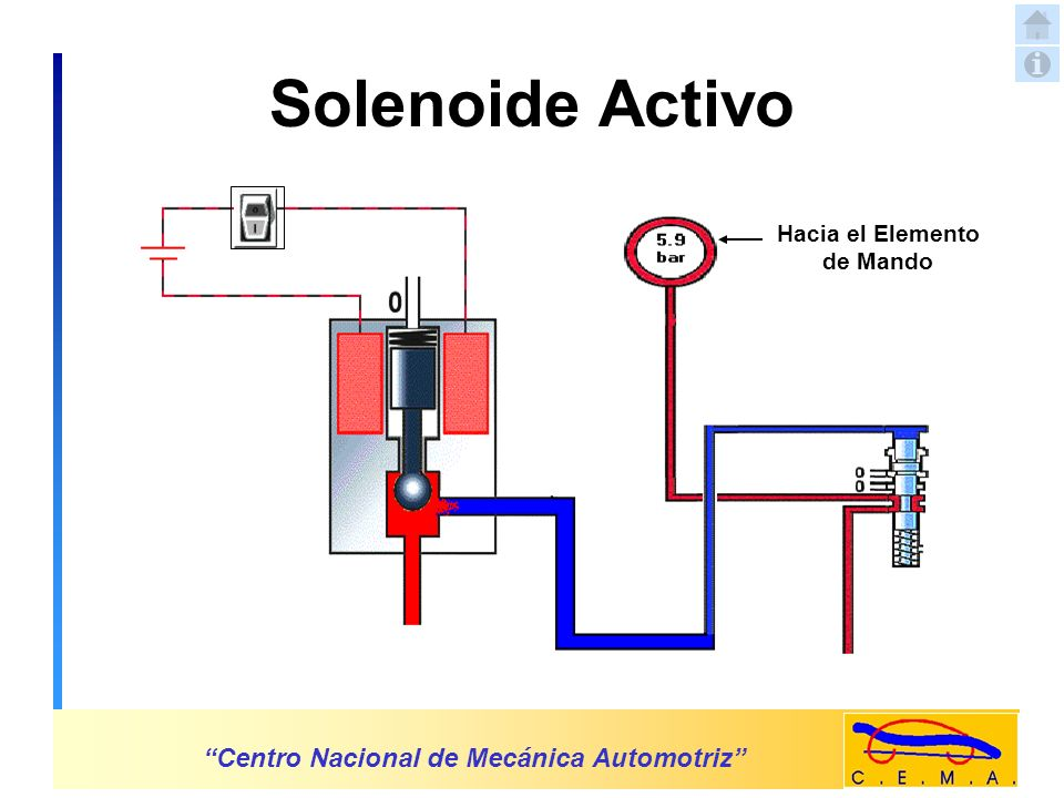 Solenoide Desactivo Centro Nacional de Mecánica Automotriz Hacia el Elemento de Mando