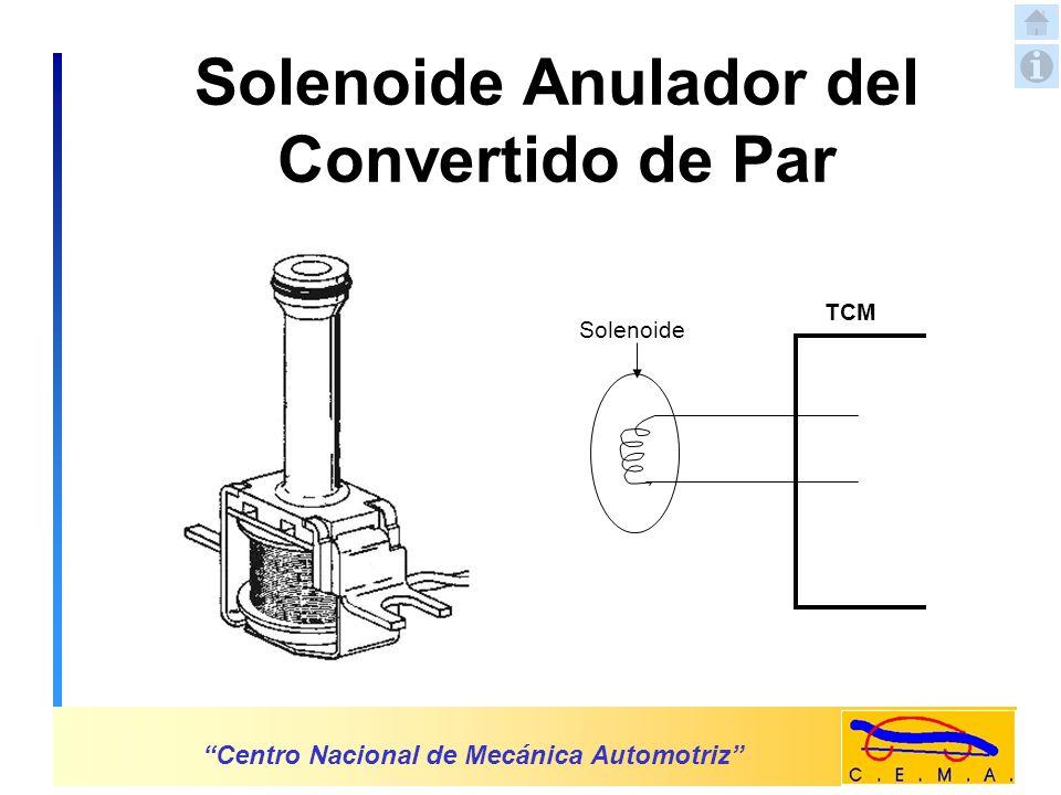 Señal de RPM del Motor Centro Nacional de Mecánica Automotriz Señal de RPM TCM Dependiendo del sistema, proviene del módulo de encendido, bobina de encendido, procesador del motor, otros.