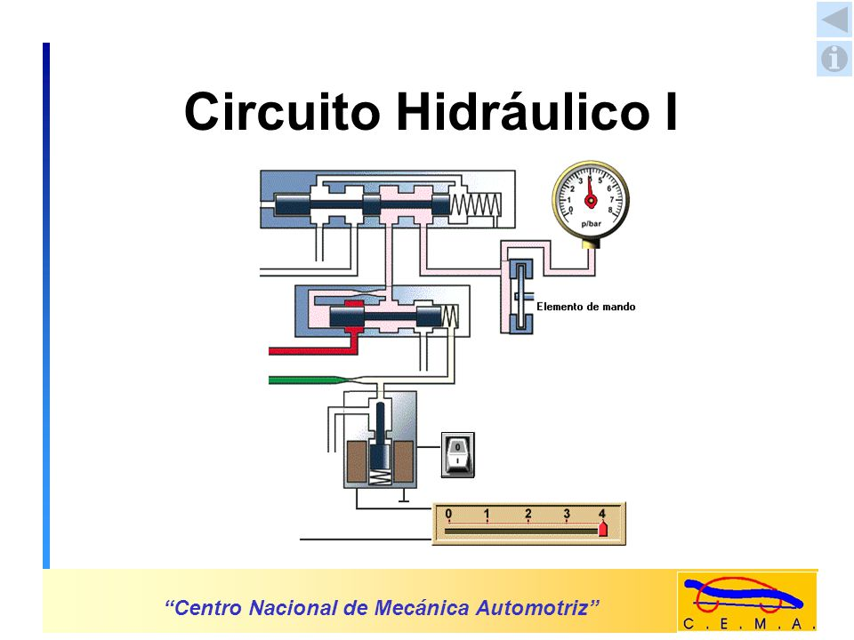 Embrague de Anulación del Convertidor de Par Centro Nacional de Mecánica Automotriz