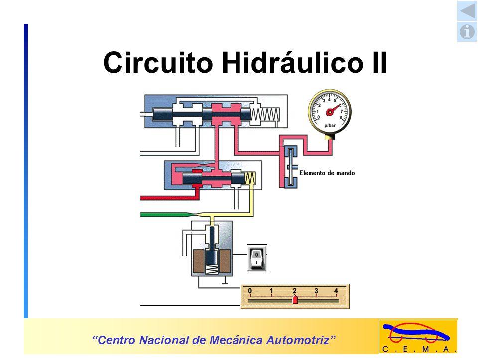 Circuito Hidráulico I Centro Nacional de Mecánica Automotriz