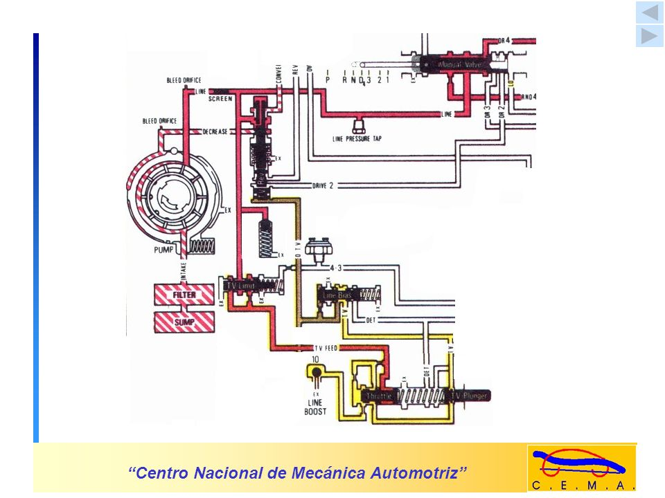 Sensor De Presión Del Múltiple De Admisión Centro Nacional de Mecánica Automotriz