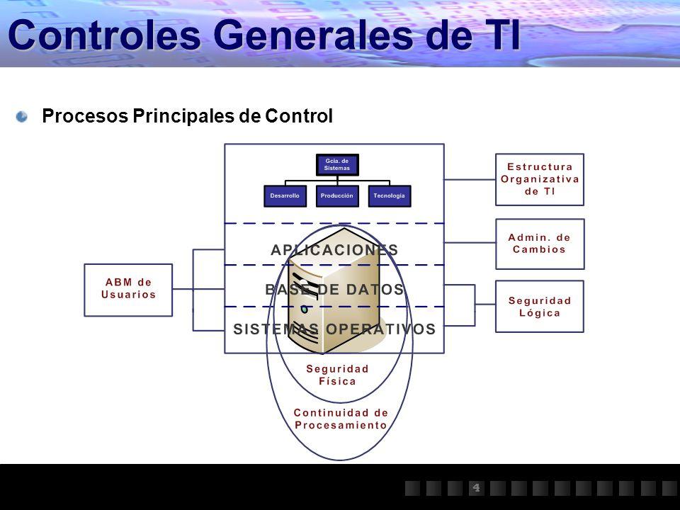 Controles Generales de TI Procesos Principales de Control 4