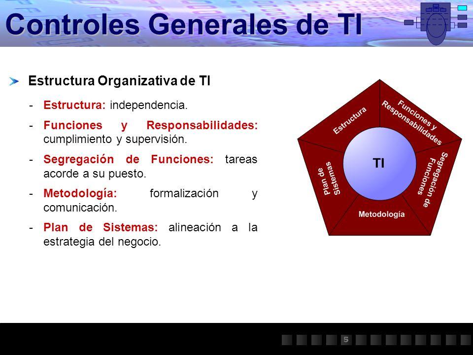 Controles Generales de TI Estructura Organizativa de TI -Estructura: independencia. -Funciones y Responsabilidades: cumplimiento y supervisión. -Segre