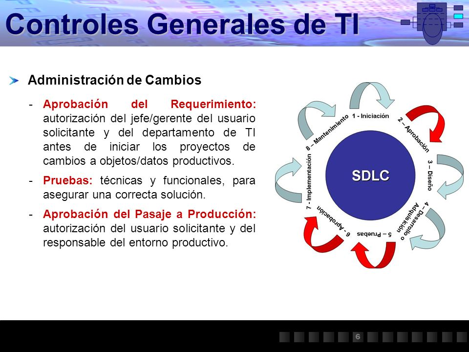 Controles Generales de TI Administración de Cambios -Aprobación del Requerimiento: autorización del jefe/gerente del usuario solicitante y del departa