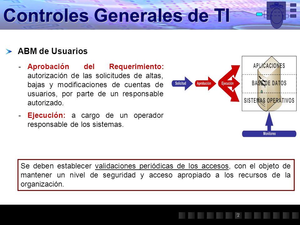 Controles Generales de TI ABM de Usuarios -Aprobación del Requerimiento: autorización de las solicitudes de altas, bajas y modificaciones de cuentas d