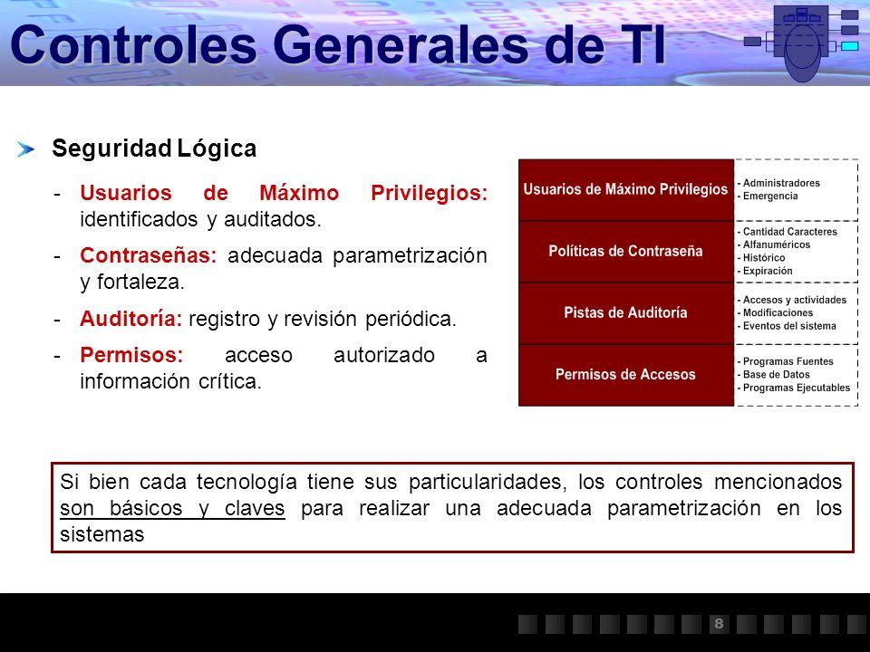 Controles Generales de TI Seguridad Lógica -Usuarios de Máximo Privilegios: identificados y auditados. -Contraseñas: adecuada parametrización y fortal