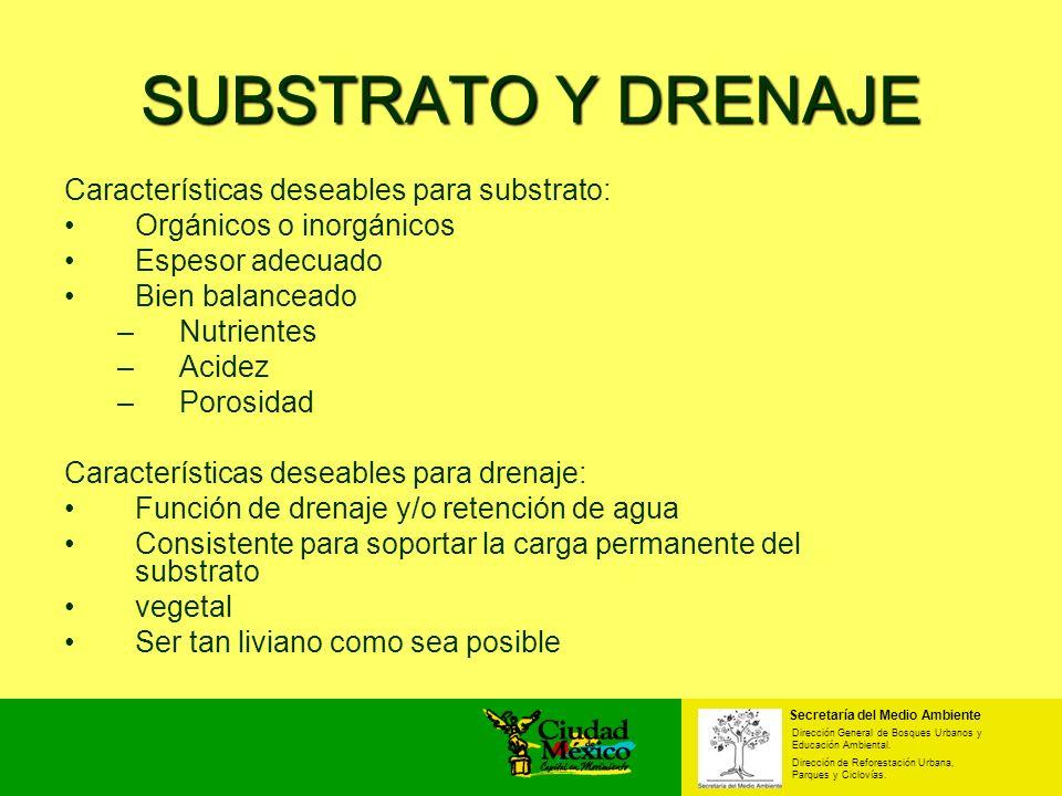 Secretaría del Medio Ambiente Dirección General de Bosques Urbanos y Educación Ambiental. Dirección de Reforestación Urbana, Parques y Ciclovías. SUBS