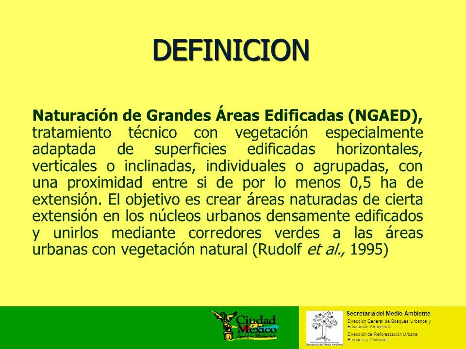 DEFINICION Secretaría del Medio Ambiente Dirección General de Bosques Urbanos y Educación Ambiental. Dirección de Reforestación Urbana, Parques y Cicl