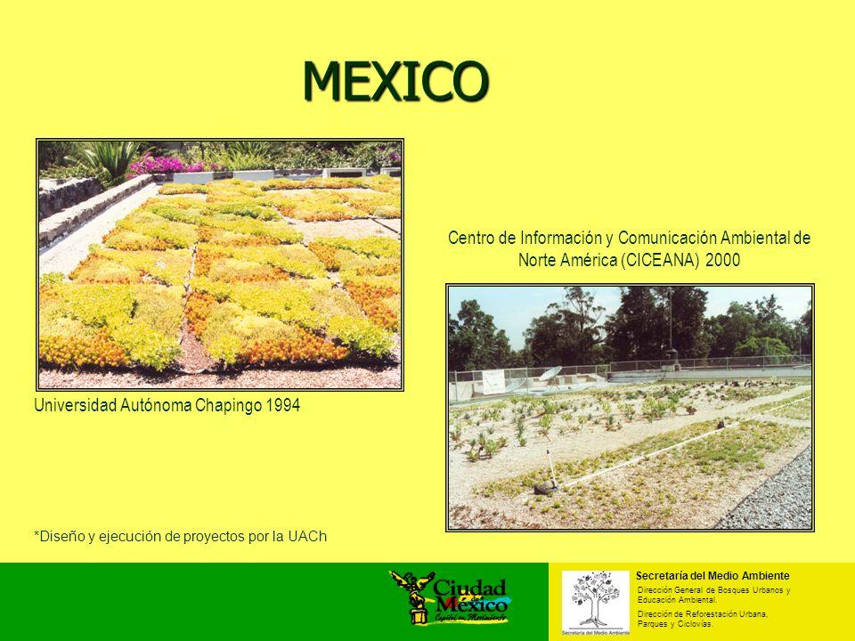 MEXICO Universidad Autónoma Chapingo 1994 Centro de Información y Comunicación Ambiental de Norte América (CICEANA) 2000 Secretaría del Medio Ambiente