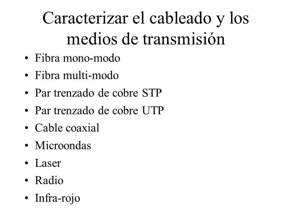 Caracterizar el cableado y los medios de transmisión Fibra mono-modo Fibra multi-modo Par trenzado de cobre STP Par trenzado de cobre UTP Cable coaxial Microondas Laser Radio Infra-rojo