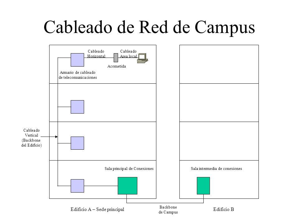 Herramientas Monitoreo de servicios (Nagios) Analizadores de protocolos (wireshark) Multi Router Traffic Grapher (MRTG) Pruebas de monitoreo RMON Cisco Discovery Protocol (CDP) Cisco Internetwork Performance Monitor (IPM)