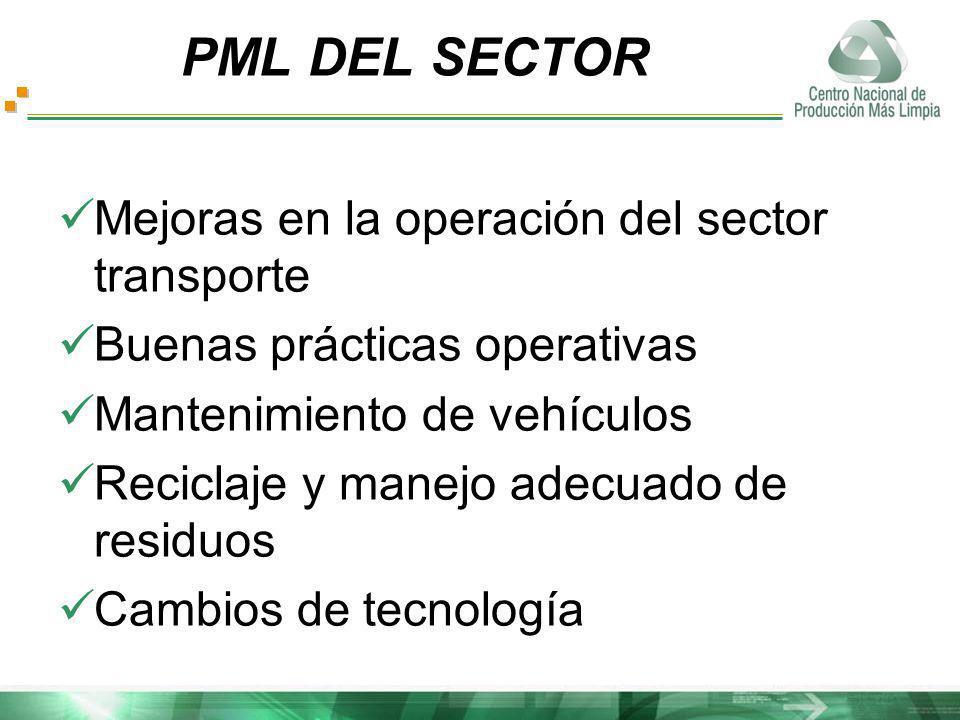 Mejoras en la operación del sector transporte Buenas prácticas operativas Mantenimiento de vehículos Reciclaje y manejo adecuado de residuos Cambios d