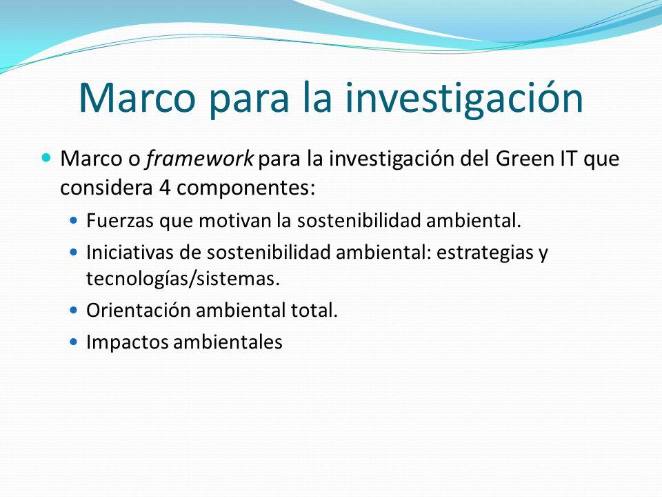 Marco para la investigación Marco o framework para la investigación del Green IT que considera 4 componentes: Fuerzas que motivan la sostenibilidad am