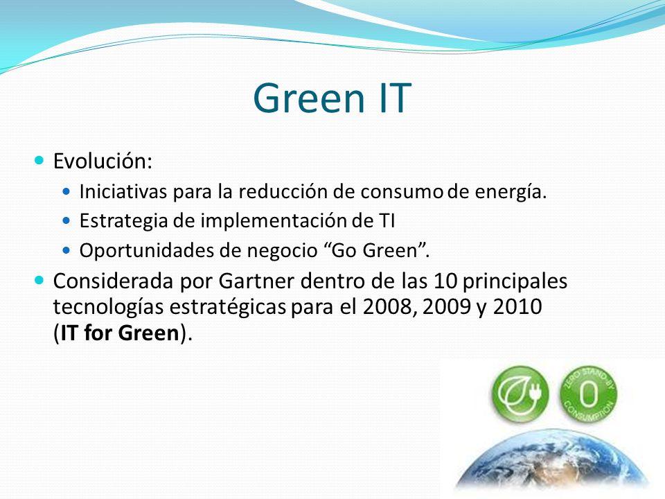 Green IT Evolución: Iniciativas para la reducción de consumo de energía. Estrategia de implementación de TI Oportunidades de negocio Go Green. Conside