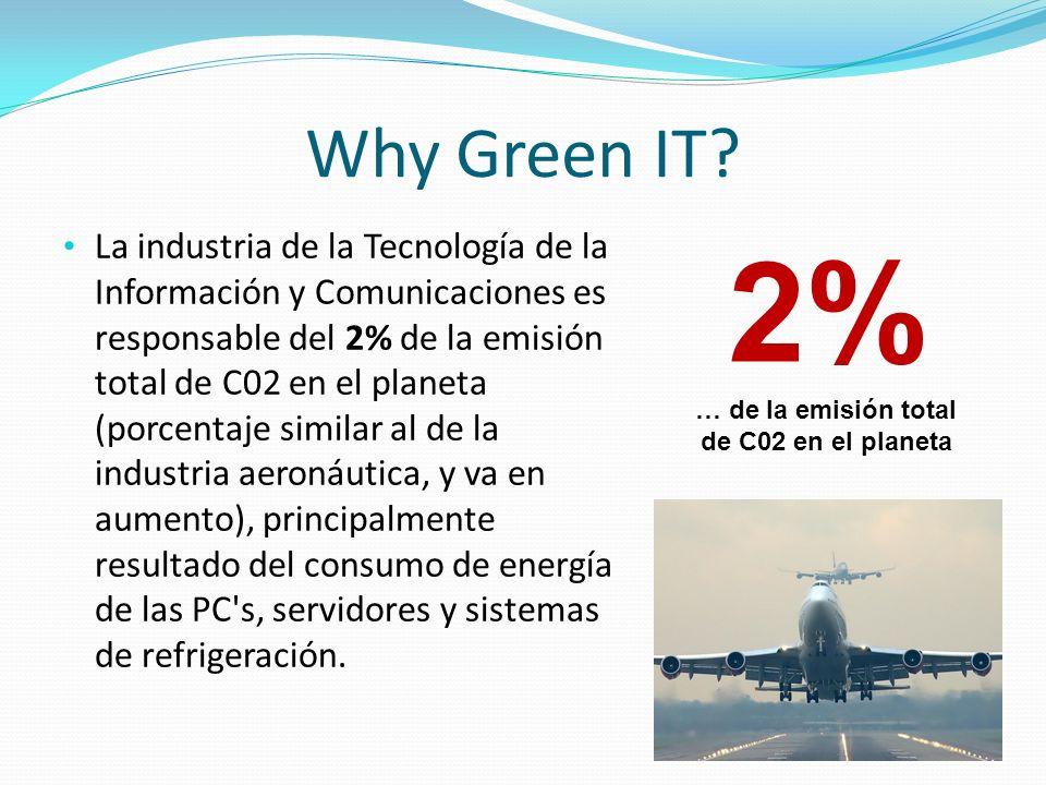 Why Green IT? La industria de la Tecnología de la Información y Comunicaciones es responsable del 2% de la emisión total de C02 en el planeta (porcent