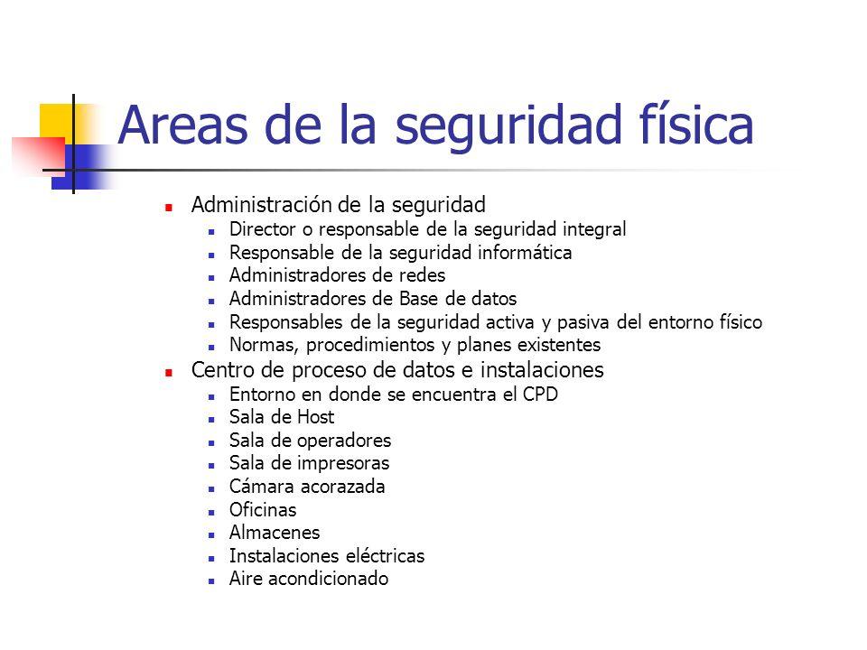 Administración de la seguridad Director o responsable de la seguridad integral Responsable de la seguridad informática Administradores de redes Admini