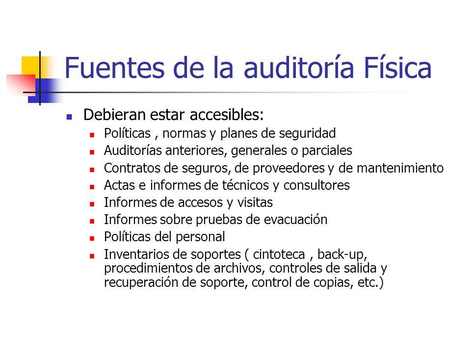 Fuentes de la auditoría Física Debieran estar accesibles: Políticas, normas y planes de seguridad Auditorías anteriores, generales o parciales Contrat