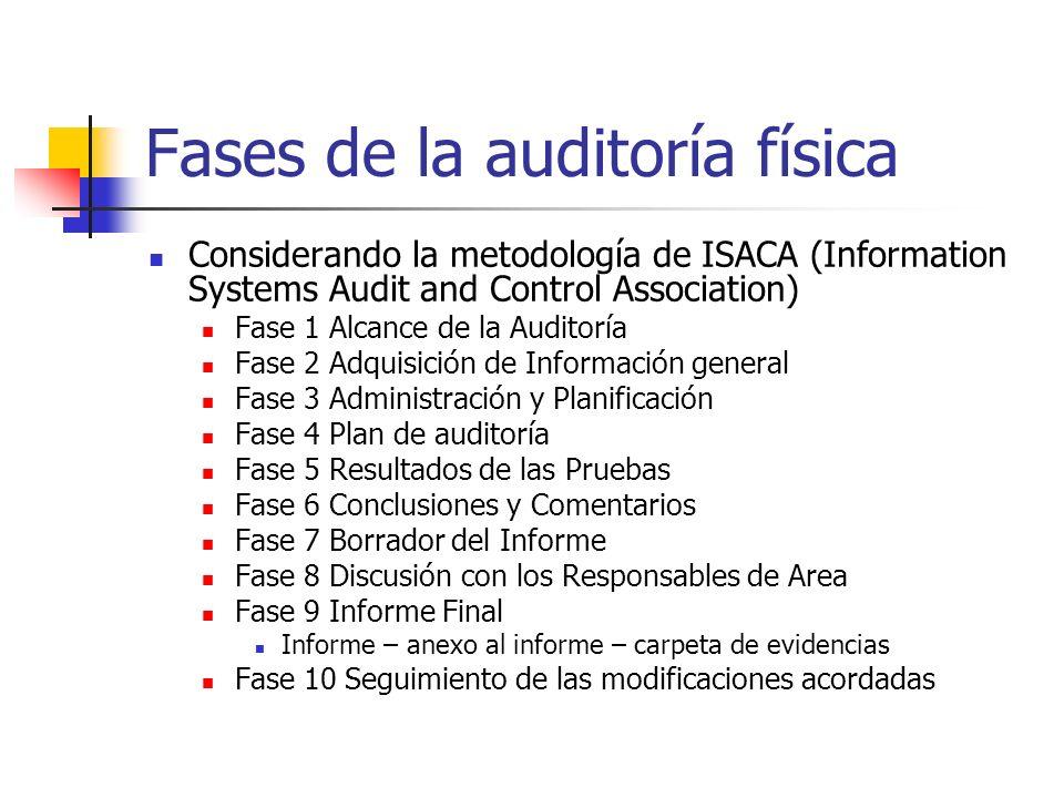 Fases de la auditoría física Considerando la metodología de ISACA (Information Systems Audit and Control Association) Fase 1 Alcance de la Auditoría F