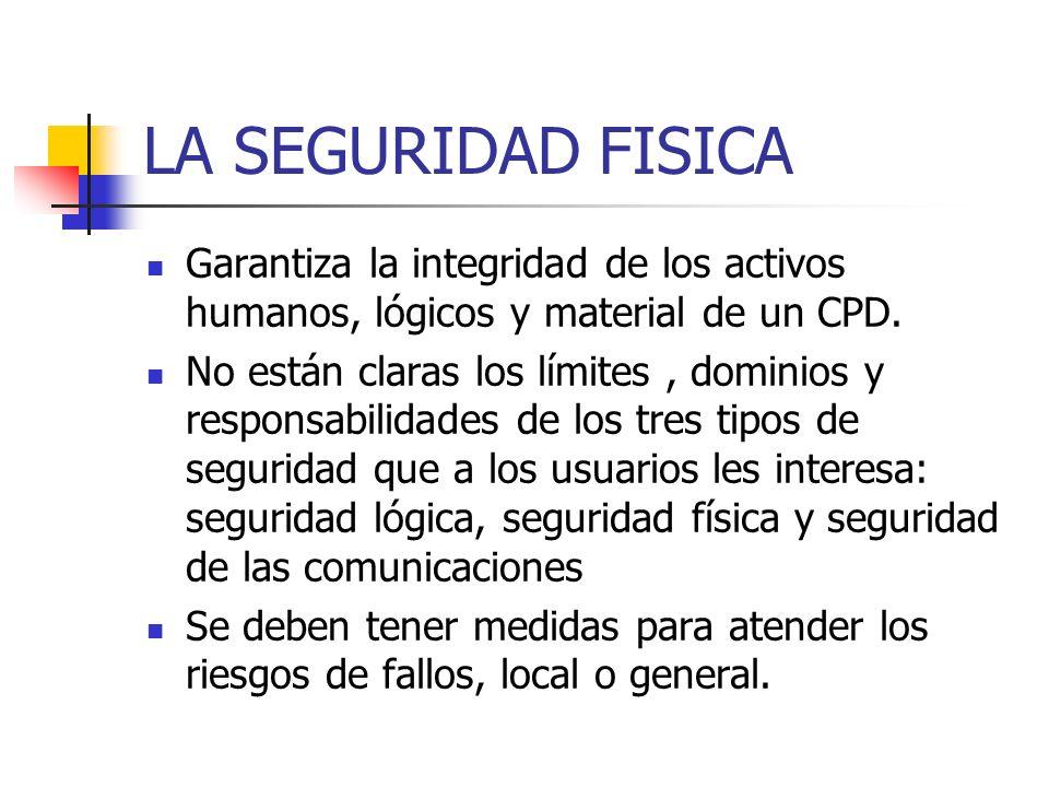 LA SEGURIDAD FISICA Garantiza la integridad de los activos humanos, lógicos y material de un CPD. No están claras los límites, dominios y responsabili
