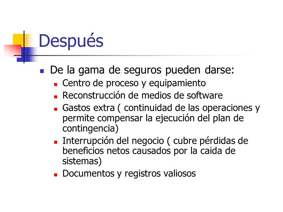 Después De la gama de seguros pueden darse: Centro de proceso y equipamiento Reconstrucción de medios de software Gastos extra ( continuidad de las op