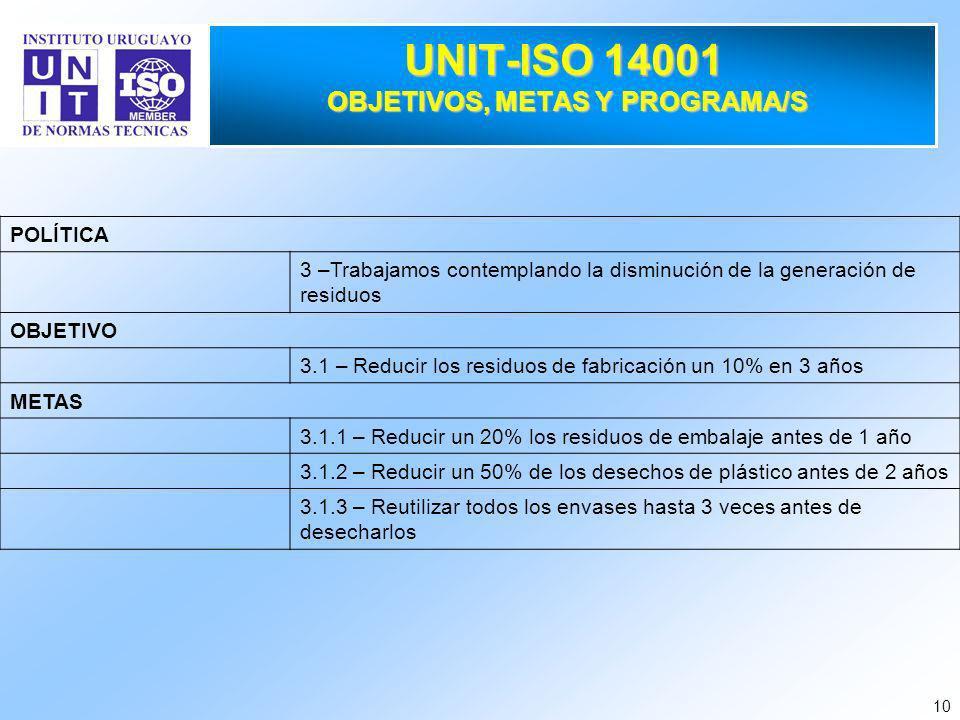10 UNIT-ISO 14001 OBJETIVOS, METAS Y PROGRAMA/S POLÍTICA 3 –Trabajamos contemplando la disminución de la generación de residuos OBJETIVO 3.1 – Reducir los residuos de fabricación un 10% en 3 años METAS 3.1.1 – Reducir un 20% los residuos de embalaje antes de 1 año 3.1.2 – Reducir un 50% de los desechos de plástico antes de 2 años 3.1.3 – Reutilizar todos los envases hasta 3 veces antes de desecharlos