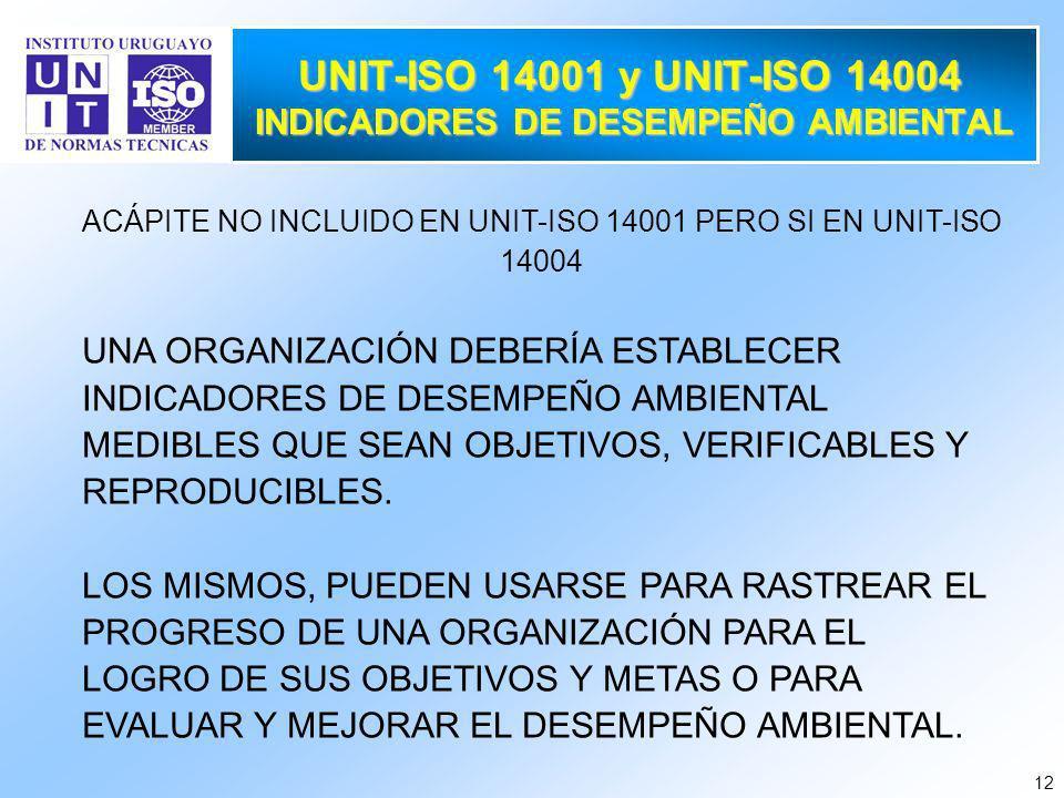 12 UNIT-ISO 14001 y UNIT-ISO 14004 INDICADORES DE DESEMPEÑO AMBIENTAL ACÁPITE NO INCLUIDO EN UNIT-ISO 14001 PERO SI EN UNIT-ISO 14004 UNA ORGANIZACIÓN DEBERÍA ESTABLECER INDICADORES DE DESEMPEÑO AMBIENTAL MEDIBLES QUE SEAN OBJETIVOS, VERIFICABLES Y REPRODUCIBLES.