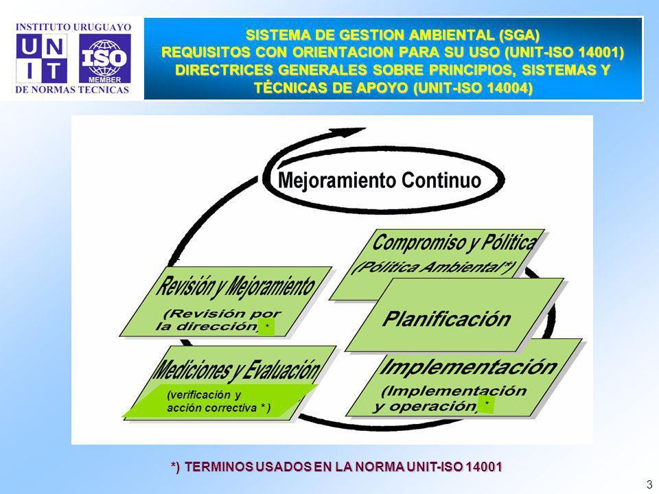 3 SISTEMA DE GESTION AMBIENTAL (SGA) REQUISITOS CON ORIENTACION PARA SU USO (UNIT-ISO 14001) DIRECTRICES GENERALES SOBRE PRINCIPIOS, SISTEMAS Y TÉCNICAS DE APOYO (UNIT-ISO 14004) *) TERMINOS USADOS EN LA NORMA UNIT-ISO 14001 * * (verificación y acción correctiva * )