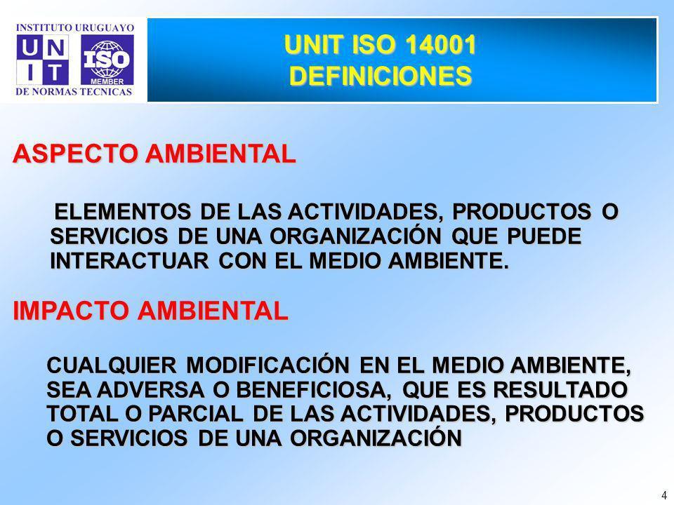 4 UNIT ISO 14001 DEFINICIONES ASPECTO AMBIENTAL ELEMENTOS DE LAS ACTIVIDADES, PRODUCTOS O ELEMENTOS DE LAS ACTIVIDADES, PRODUCTOS O SERVICIOS DE UNA ORGANIZACIÓN QUE PUEDE SERVICIOS DE UNA ORGANIZACIÓN QUE PUEDE INTERACTUAR CON EL MEDIO AMBIENTE.