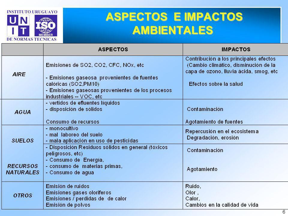 6 ASPECTOS E IMPACTOS AMBIENTALES ASPECTOS E IMPACTOS AMBIENTALES