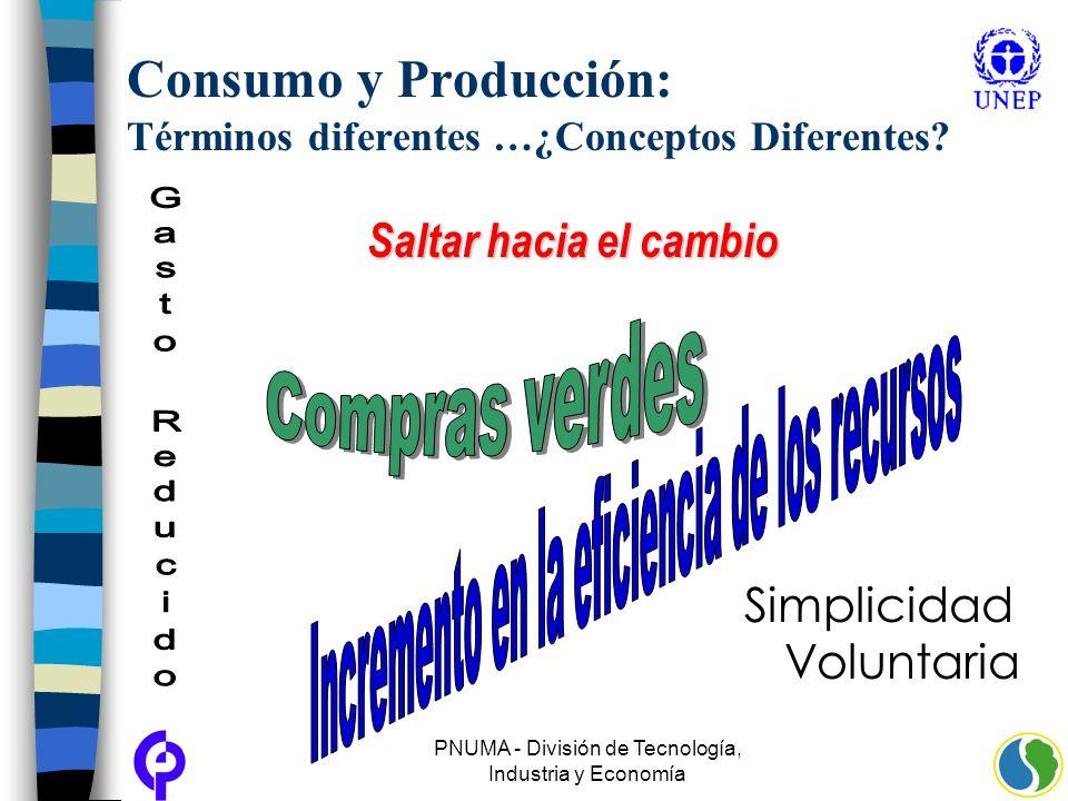 PNUMA - División de Tecnología, Industria y Economía Consumo y Producción: Términos diferentes …¿Conceptos Diferentes? Simplicidad Voluntaria Saltar h