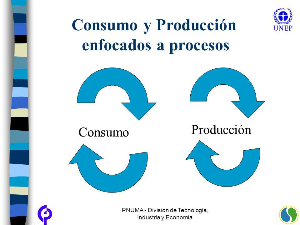 PNUMA - División de Tecnología, Industria y Economía Consumo Consumo y Producción enfocados a procesos Producción