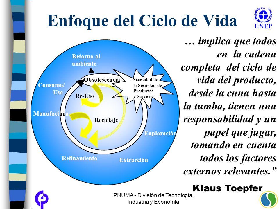 PNUMA - División de Tecnología, Industria y Economía Enfoque del Ciclo de Vida Klaus Toepfer … implica que todos en la cadena completa del ciclo de vi