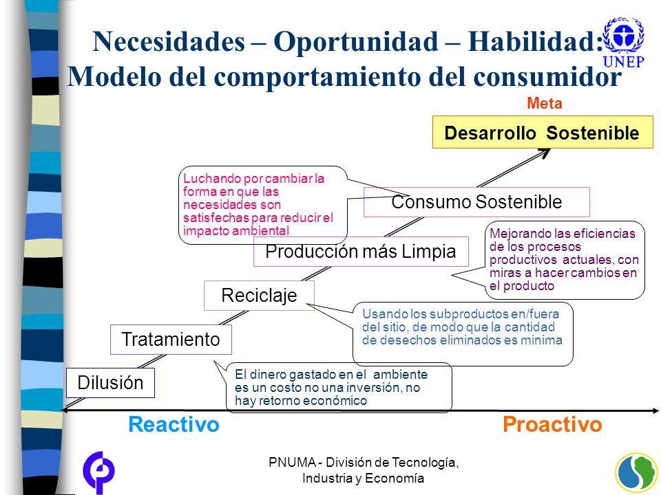 PNUMA - División de Tecnología, Industria y Economía Visión de los ingenieros de los procesos para satisfacer las necesidades humanas recuperación separación 1.