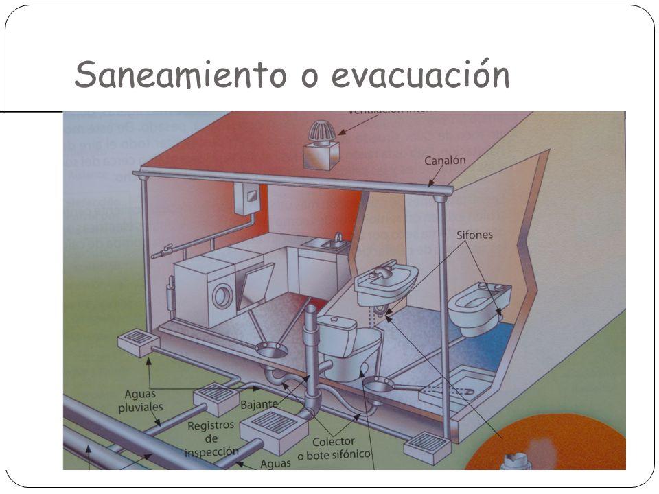 Saneamiento o evacuación