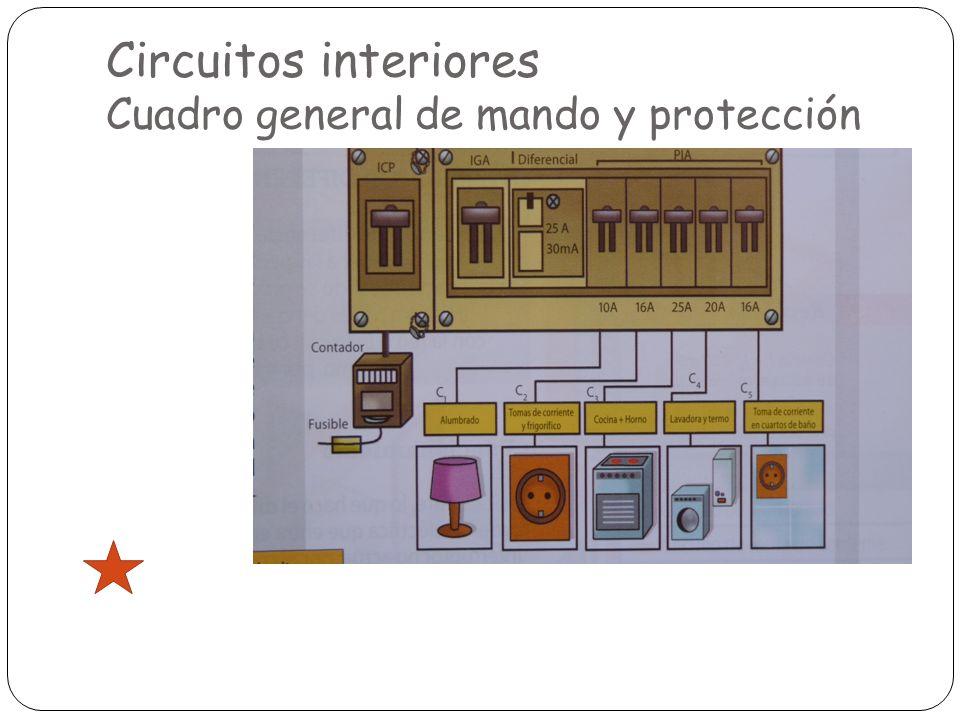 Circuitos interiores Cuadro general de mando y protección