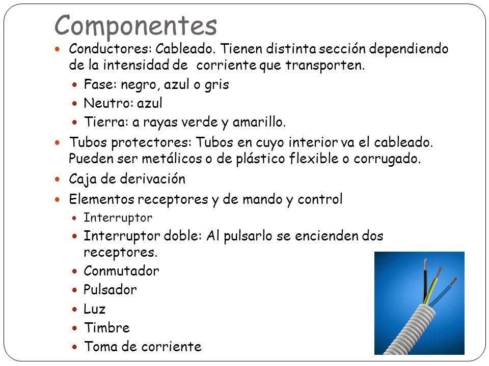 Componentes Conductores: Cableado. Tienen distinta sección dependiendo de la intensidad de corriente que transporten. Fase: negro, azul o gris Neutro: