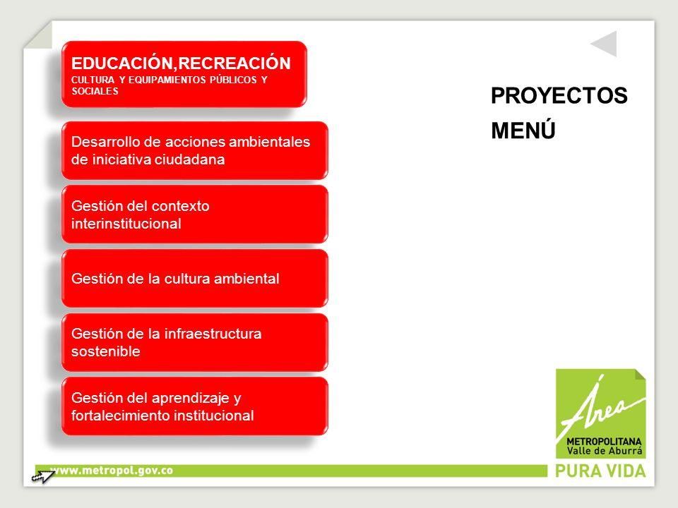 EDUCACIÓN,RECREACIÓN CULTURA Y EQUIPAMIENTOS PÚBLICOS Y SOCIALES Desarrollo de acciones ambientales de iniciativa ciudadana Desarrollo de acciones amb