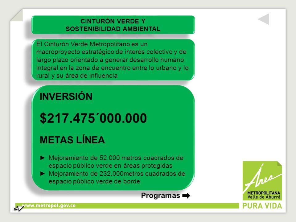 CINTURÓN VERDE Y SOSTENIBILIDAD AMBIENTAL CINTURÓN VERDE Y SOSTENIBILIDAD AMBIENTAL El Cinturón Verde Metropolitano es un macroproyecto estratégico de